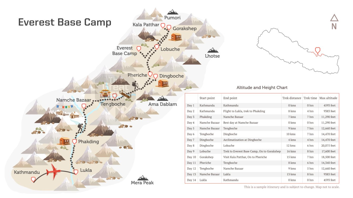 See the trekking route map for the Everest Base Camp trek