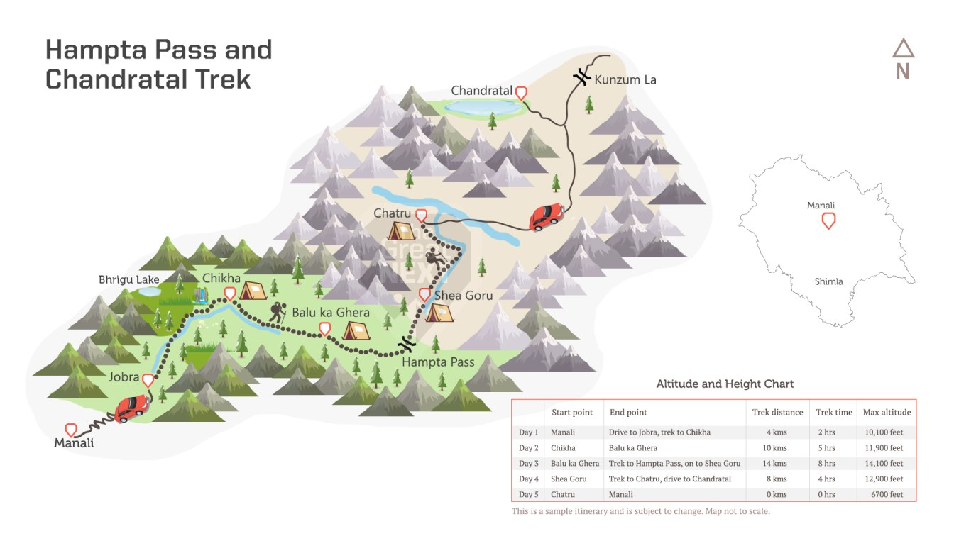 See the trekking route map for the Hampta Pass trek