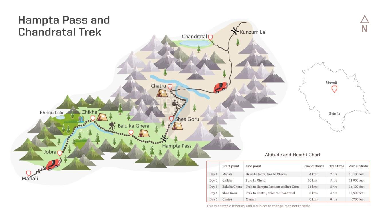 See the trekking route map for the Hampta Pass trek