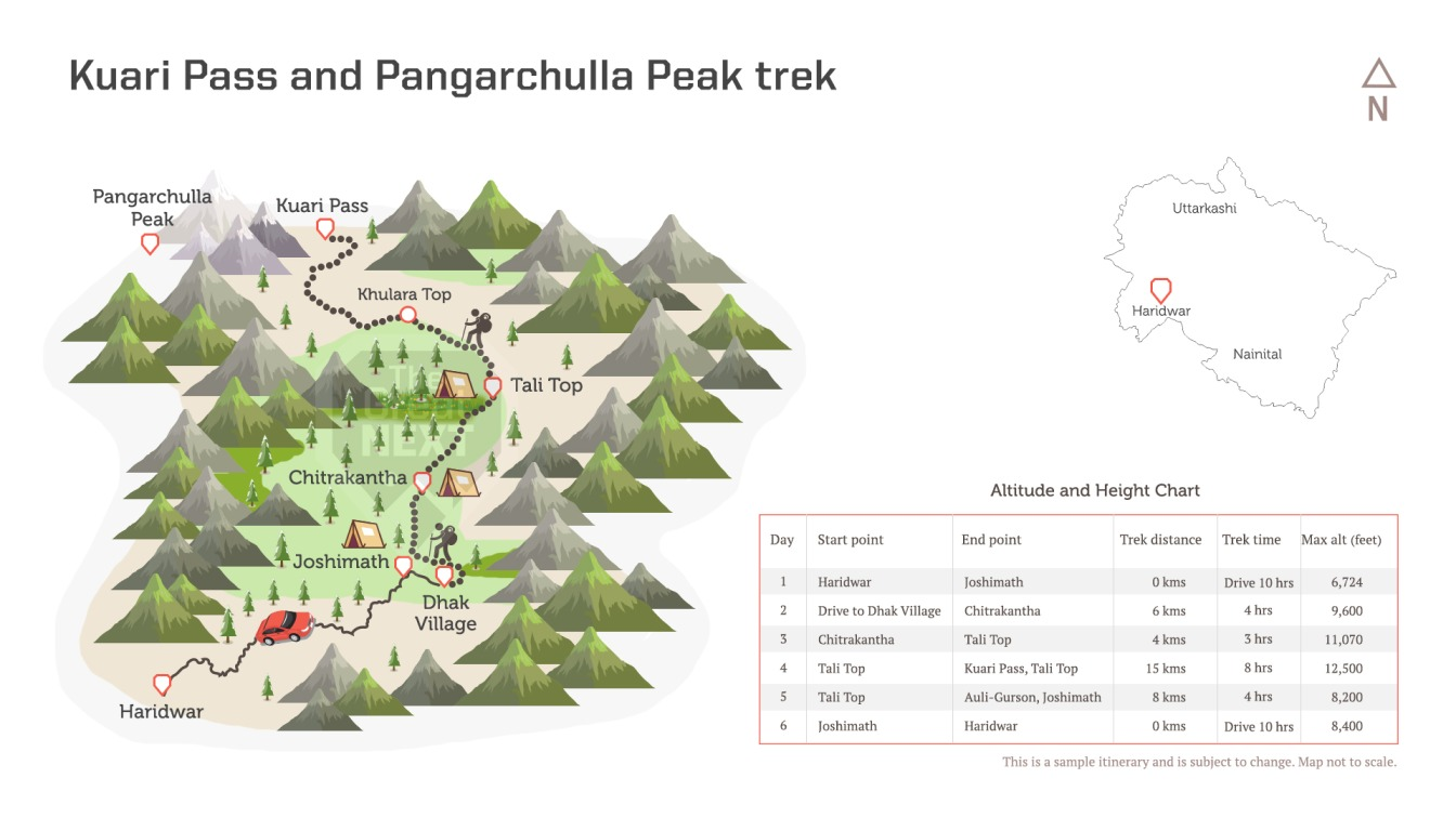 See the trekking route map for the Kuari Pass and Pangarchula Peak trek in Uttarakhand